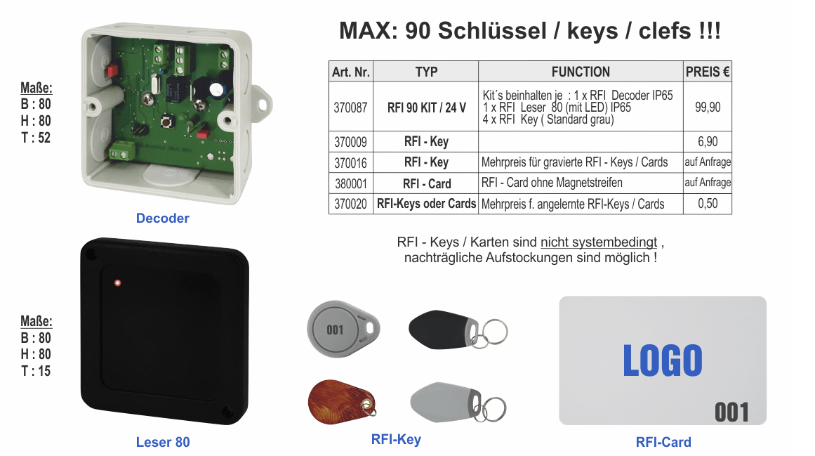 Radiofrequenz Identifikation SYSTEME RFI Karten Schlüssel